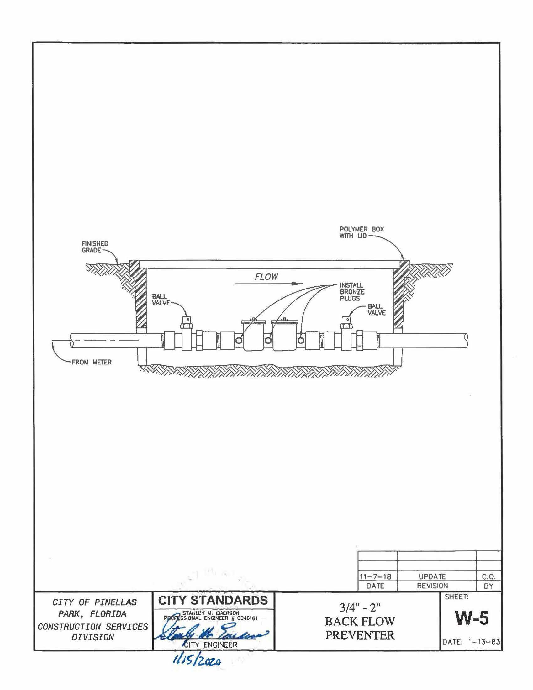 City of Pinellas Park Engineering Manual.ADA_Page_128