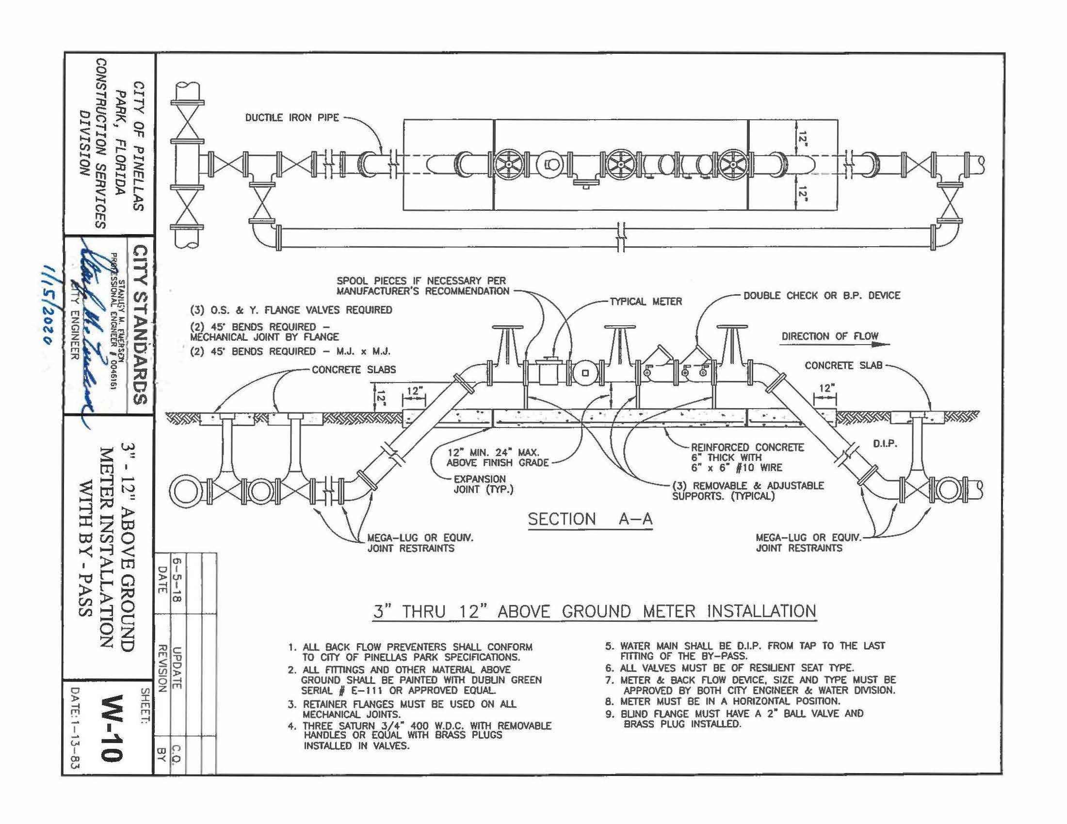 City of Pinellas Park Engineering Manual.ADA_Page_133