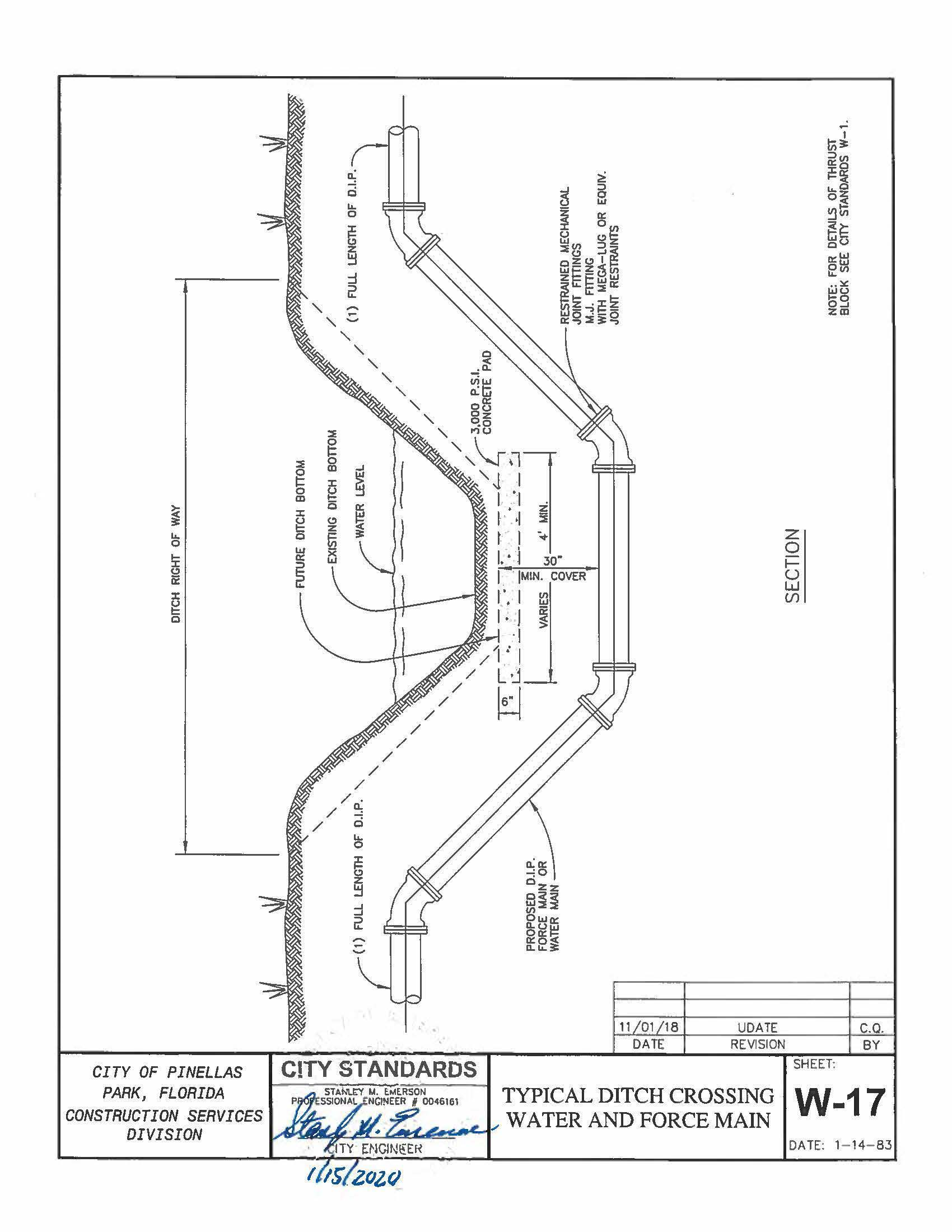 City of Pinellas Park Engineering Manual.ADA_Page_140